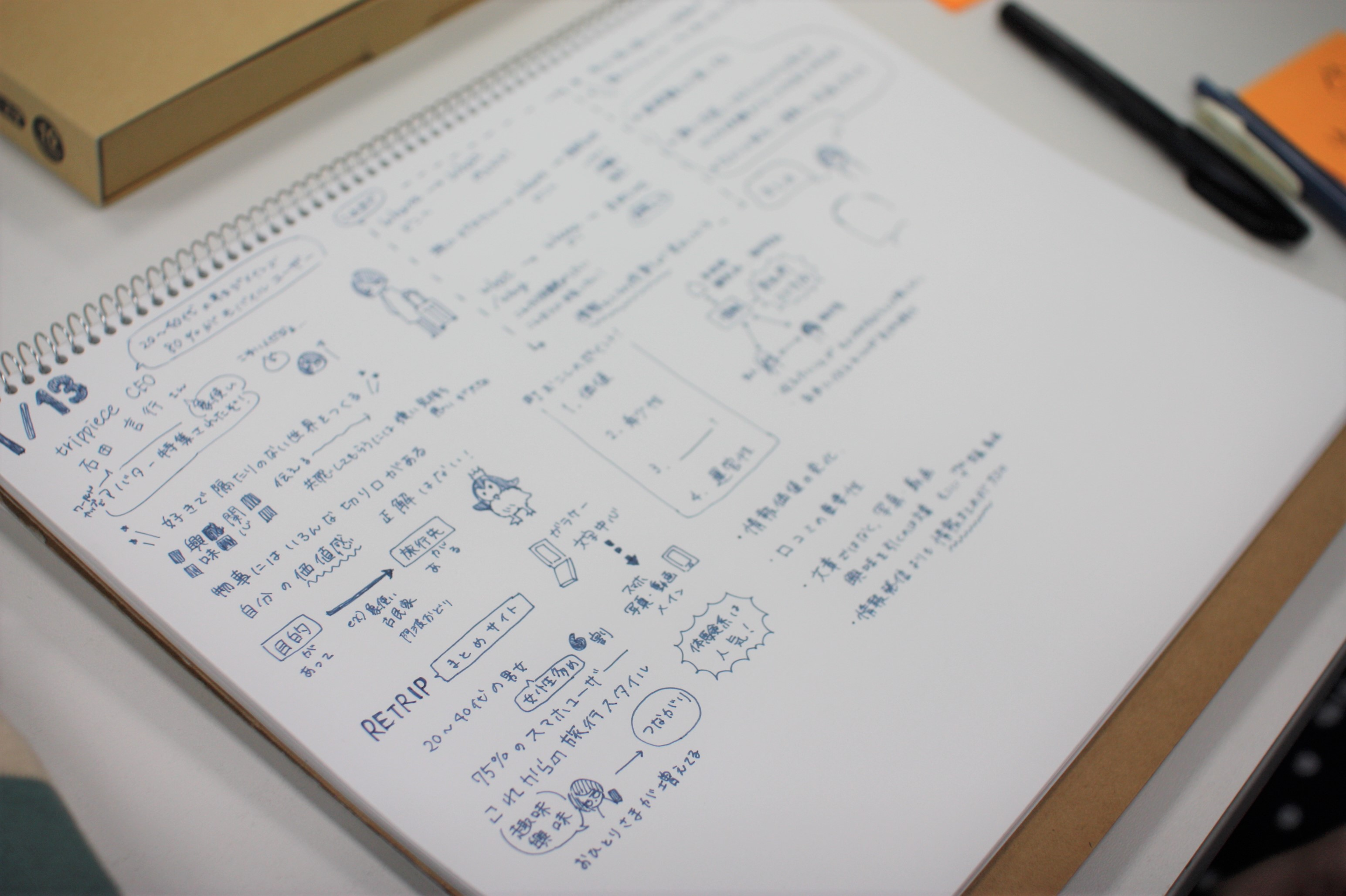 ノート拝見!視覚デザイン学科の学生さんだけあって、さすがの表現力。